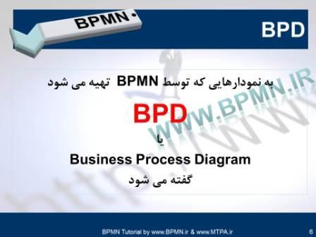 مفهوم BPD