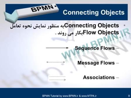 BPMN2-class-MainElements03