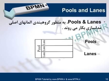 BPMN2-class-MainElements04