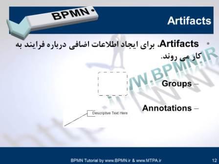 BPMN2-class-MainElements06