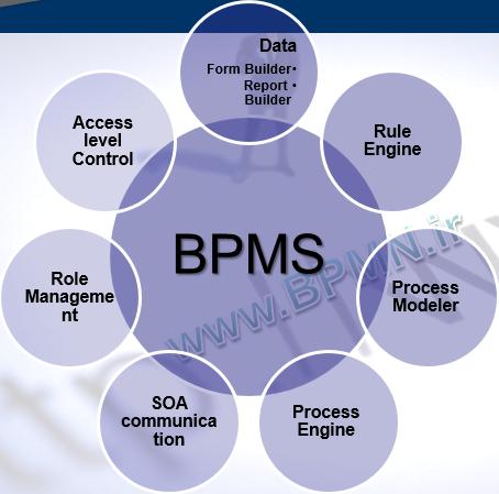 BPMSParts