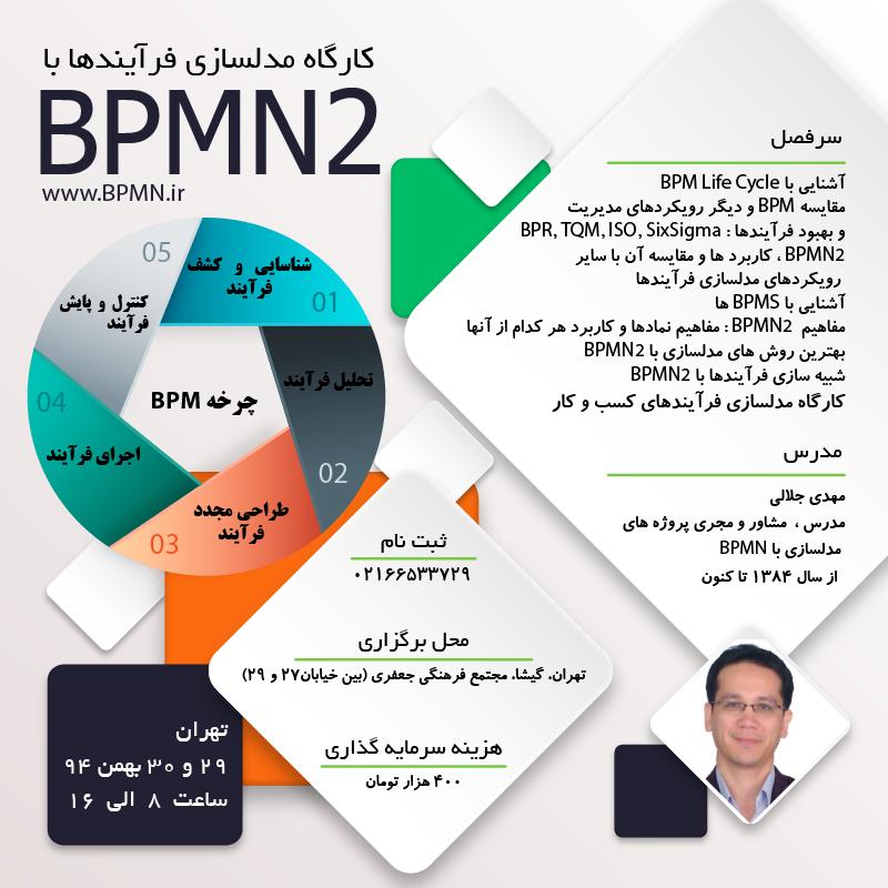 کارگاه مدلسازی فرآیندها با BPMN2 در تهران